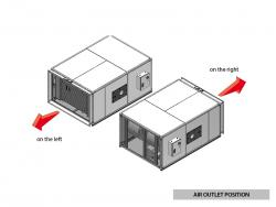 ENERGY-O - Air outlet position